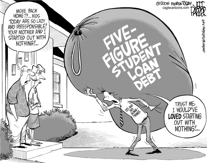 Image result for Understanding Student Loans through the Lens of Political Economist